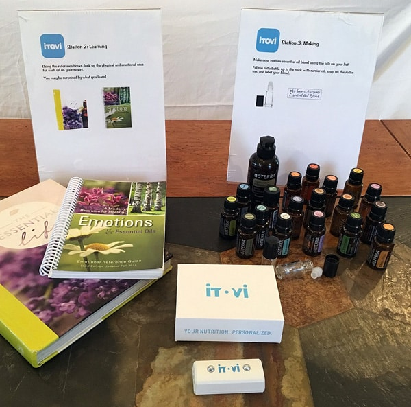 It's easy to teach a successful doTERRA iTOVI make and take class by following these 4 simple steps.